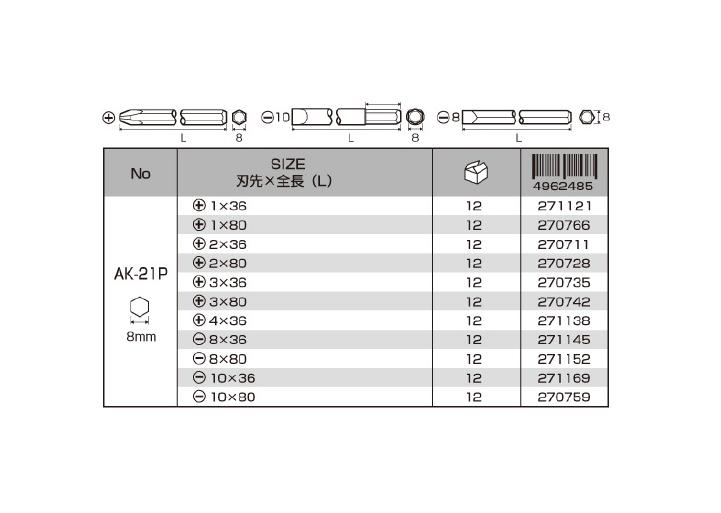 物品 叩いて回す インパクトビット用の替ビット ANEX インパクトドライバー用ビット 手動ドライバー用 +4×36 沖縄 ブランド買うならブランドオフ 代引不可 ネコポス利用のため日時指定 AK-21P 離島でも頑張って送料無料