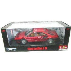 【未開封】【パッケージスレ有】【SALE】MATTEL マテル 1/18スケール フェラーリ モンディアル8 60th 記念モデル エリートシリーズ F1レッド