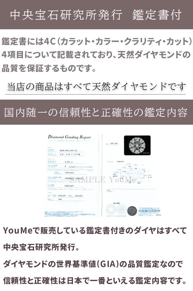 鑑定 ロト7