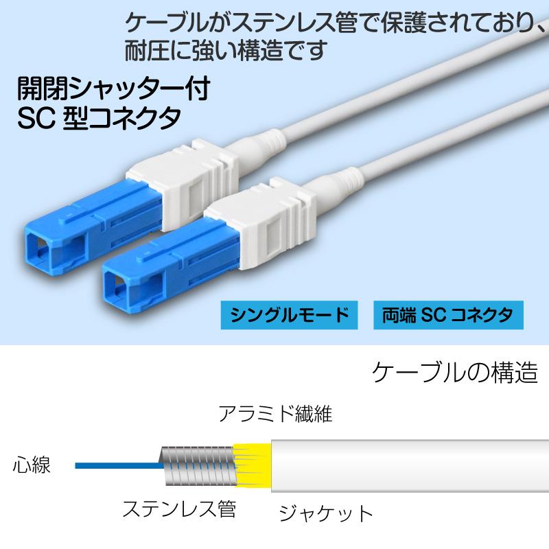 光ファイバー シングルモード用 (シャッター付) 両端SCコネクタ SPC研磨 耐圧ケーブル (1m 3m 5m) (メール便)(e1513) ycm3