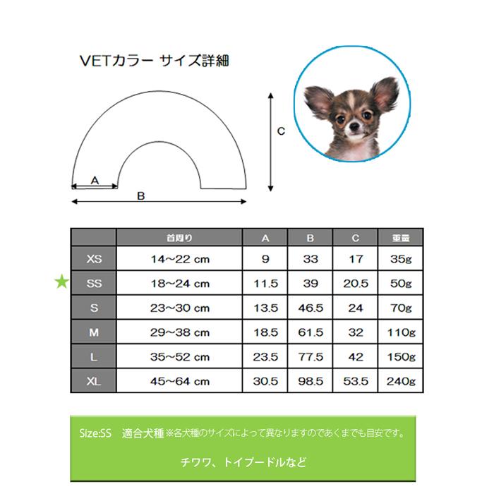 ファンタジーワールド VETカラー:SS クリア VC-1 (ペット用保護グッズ)