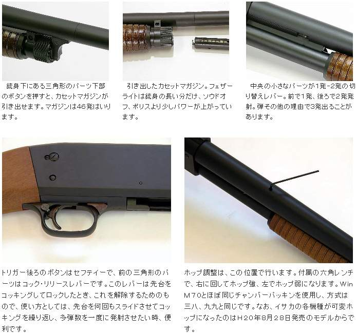 K.T.W Airsoft Ithaca M37 feather light