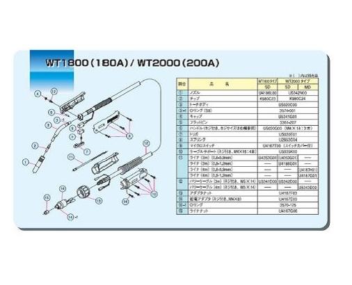 ダイヘン CO2溶接用パワーケーブル(WT1800用) U5341D00 3M