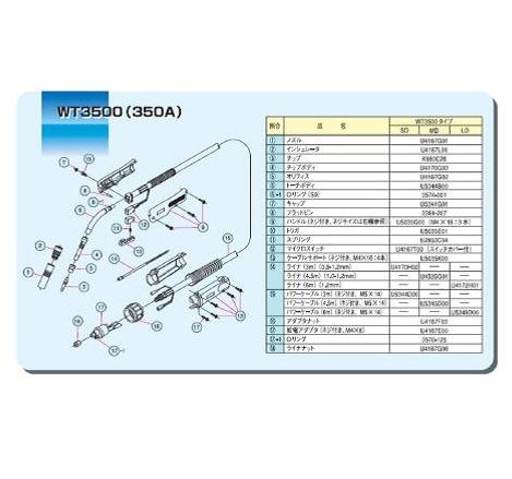 ダイヘン CO2溶接用パワーケーブル(WT3500-SD用) U5344D00 3M
