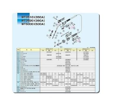 ダイヘン CO2溶接用パワーケーブル(WT5000-LD用) U5355D00 6M