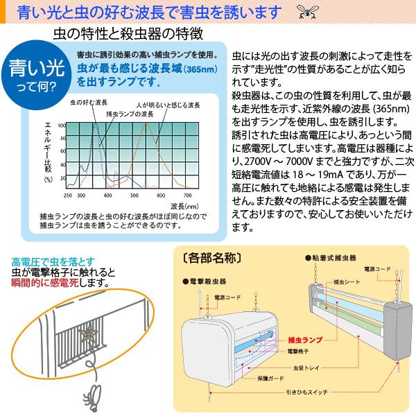 青い光[虫の好む波長]で引き寄せ、2次電圧4000Vでバチッと殺虫!