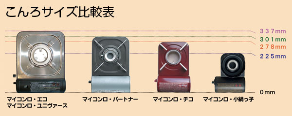 ニチネンマイコンロ luna KC-322 0000356 fashion
