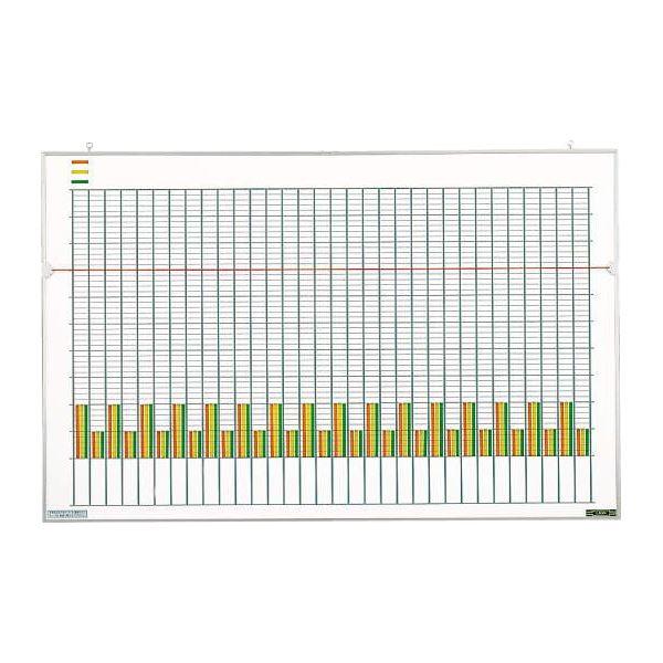統計図表盤 横860×縦553×厚さ18mm No.332S