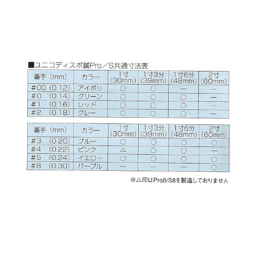 yunikodisupo針刺S#2灰色1寸6分(針刺徑0.18*長48mm)1Pack*100(100pcs)667211日進醫療器