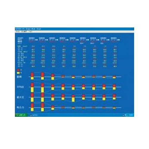 【送料無料】 ディプロスPC ソフトウェア追加ライセンス(CD) 追加ライセンス CD-ROM GC