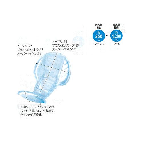 2袋 TENA コンフォート マキシ 28枚 ユニ・チャームメンリッケ(株)
