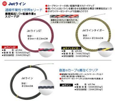 JETラインMW-7050