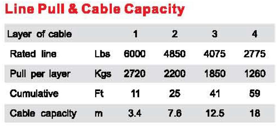 T-MAXハンマーマックス 電動ウインチ 12V 6000LBS ATWPRO -- cswiss.com