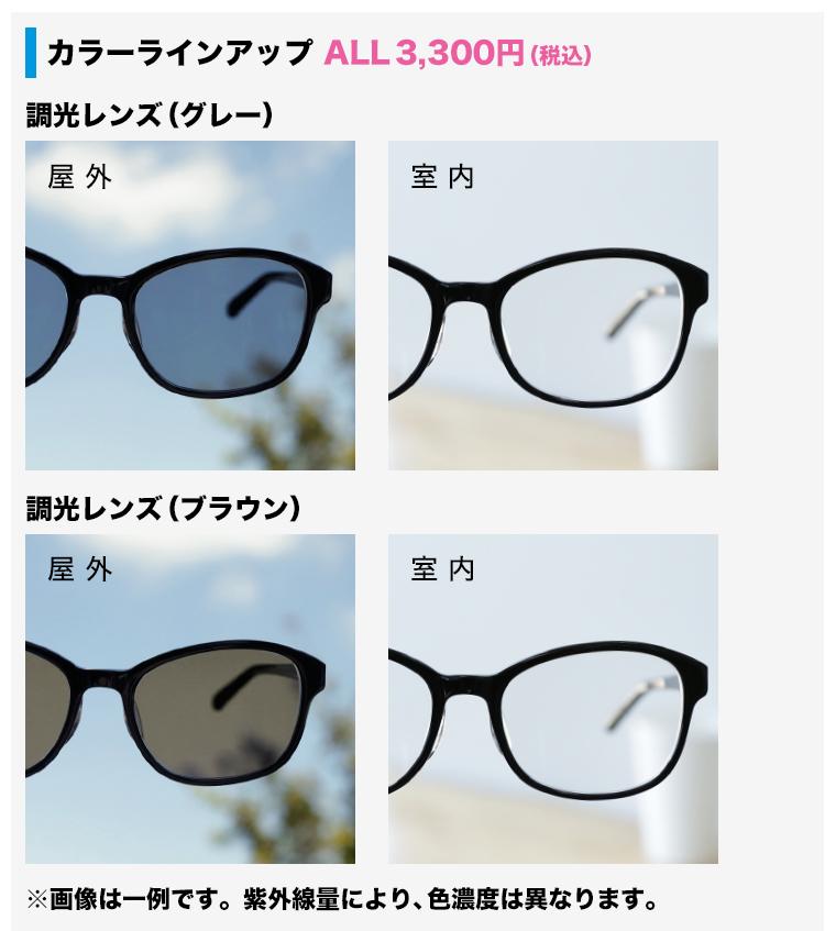 交換 眼鏡 市場 レンズ