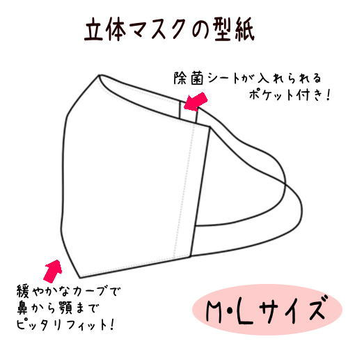 マスク 作り方 立体 簡単
